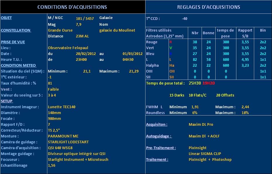 M101 , en LRVB ondition moyenne Photo25m